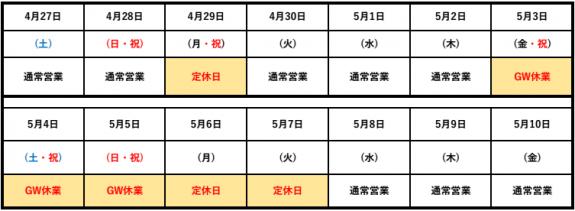 2019GW定休